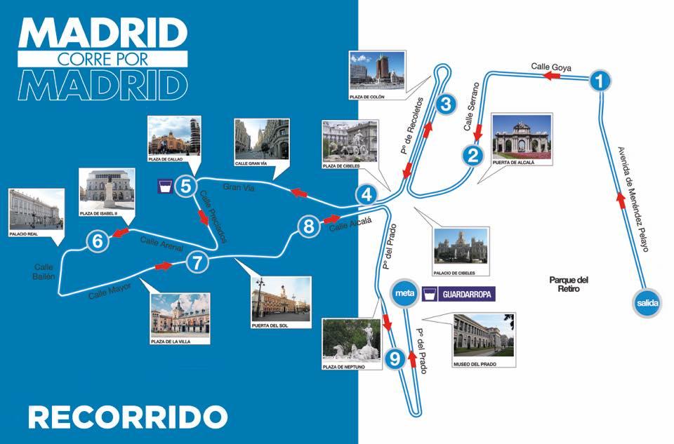 Madrid corre por Madrid 2018
